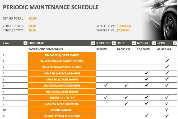 vehicle maintenance log-Periodic Car