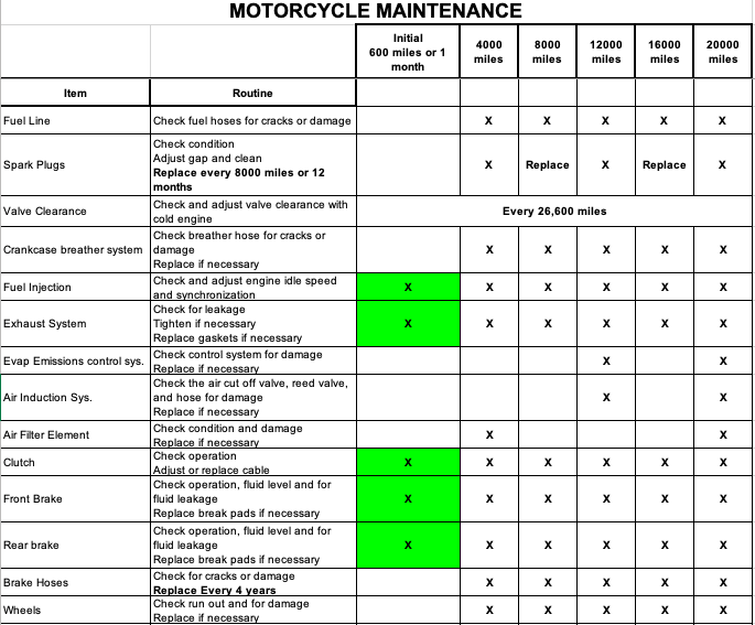 VML6-Motorcycle Maintenance