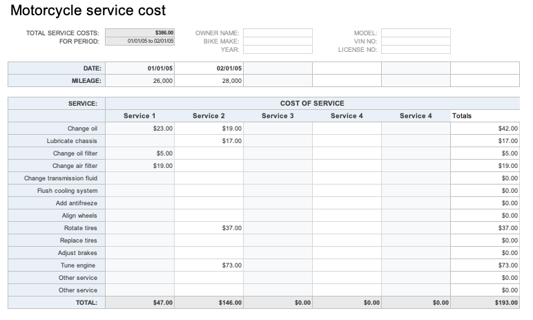 VML7-Moto Svc Cost